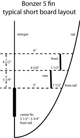 Bonzer-5-fin-layout